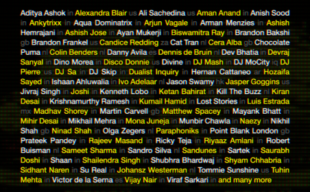 ADE Global Sessions Mumbai completes day program